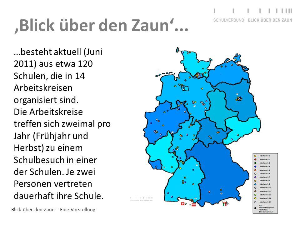 Blick über den Zaun – Eine Vorstellung 'Blick über den Zaun'... …besteht aktuell (Juni 2011) aus etwa 120 Schulen, die in 14 Arbeitskreisen organisier