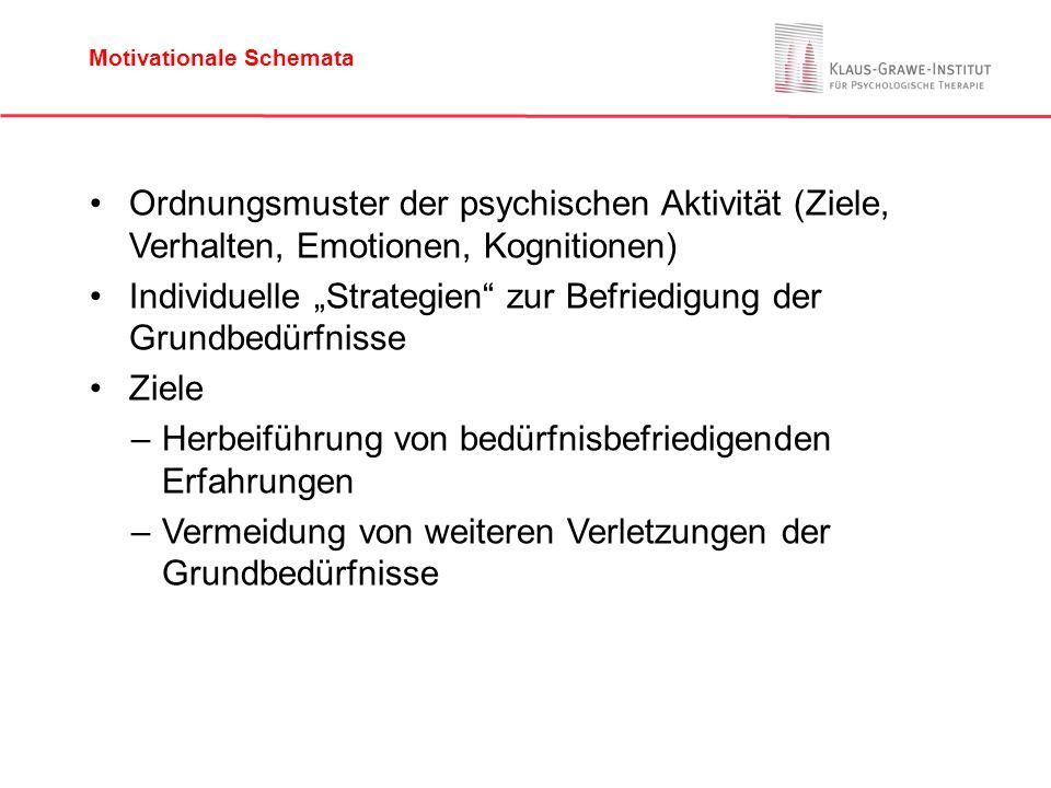 """Ordnungsmuster der psychischen Aktivität (Ziele, Verhalten, Emotionen, Kognitionen) Individuelle """"Strategien"""" zur Befriedigung der Grundbedürfnisse Zi"""