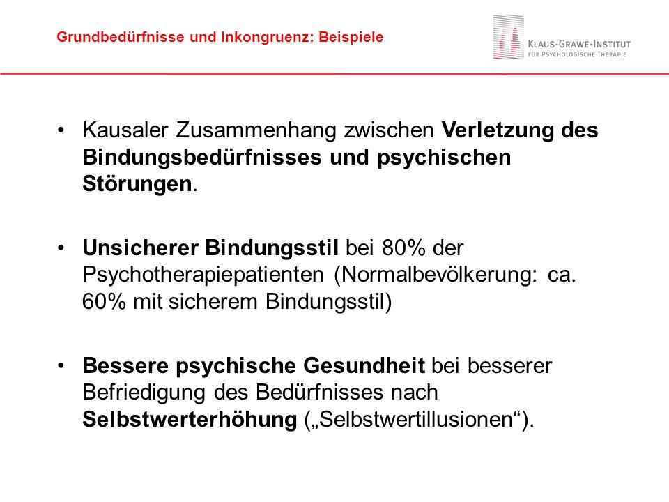 Kausaler Zusammenhang zwischen Verletzung des Bindungsbedürfnisses und psychischen Störungen. Unsicherer Bindungsstil bei 80% der Psychotherapiepatien
