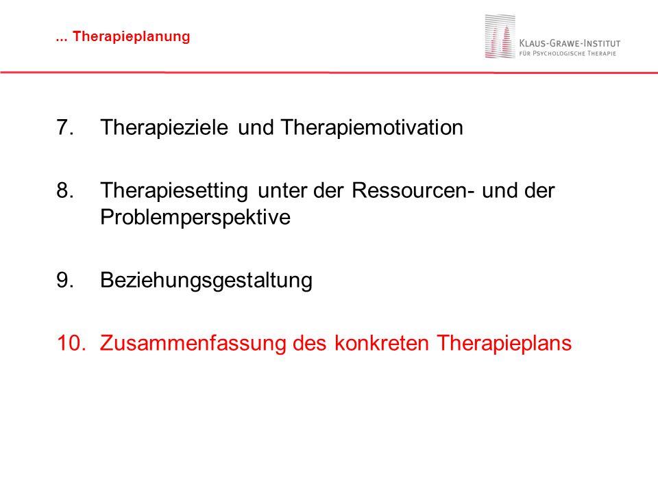 7.Therapieziele und Therapiemotivation 8.Therapiesetting unter der Ressourcen- und der Problemperspektive 9.Beziehungsgestaltung 10.Zusammenfassung de