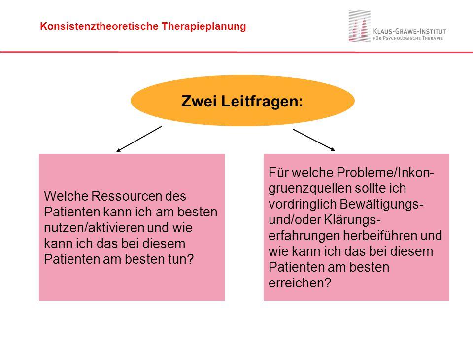 Welche Ressourcen des Patienten kann ich am besten nutzen/aktivieren und wie kann ich das bei diesem Patienten am besten tun? Für welche Probleme/Inko