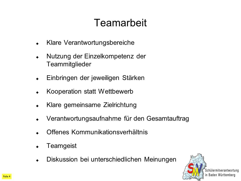 Teamarbeit  Klare Verantwortungsbereiche  Nutzung der Einzelkompetenz der Teammitglieder  Einbringen der jeweiligen Stärken  Kooperation statt Wettbewerb  Klare gemeinsame Zielrichtung  Verantwortungsaufnahme für den Gesamtauftrag  Offenes Kommunikationsverhältnis  Teamgeist  Diskussion bei unterschiedlichen Meinungen