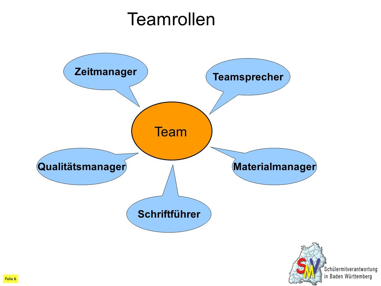 Teamrollen Team Teamsprecher Materialmanager Zeitmanager Qualitätsmanager Schriftführer