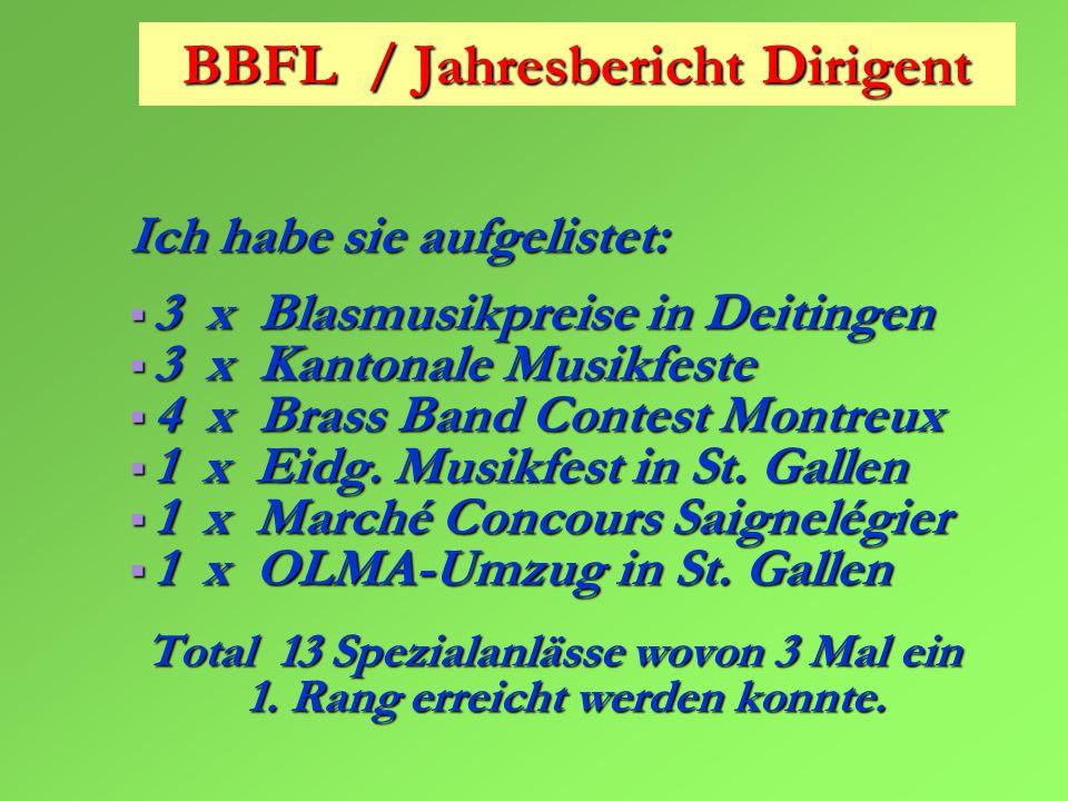 BBFL / Jahresbericht Dirigent Ich habe sie aufgelistet:  3 x Blasmusikpreise in Deitingen  3 x Kantonale Musikfeste  4 x Brass Band Contest Montreux  1 x Eidg.