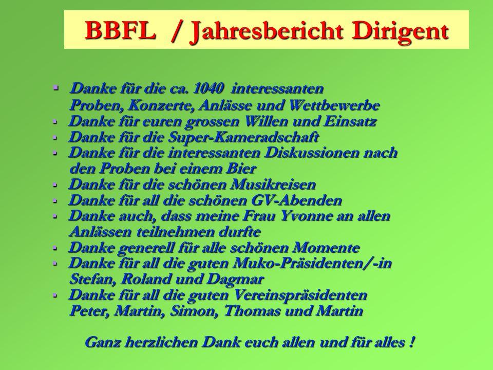 BBFL / Jahresbericht Dirigent  Danke für die ca.