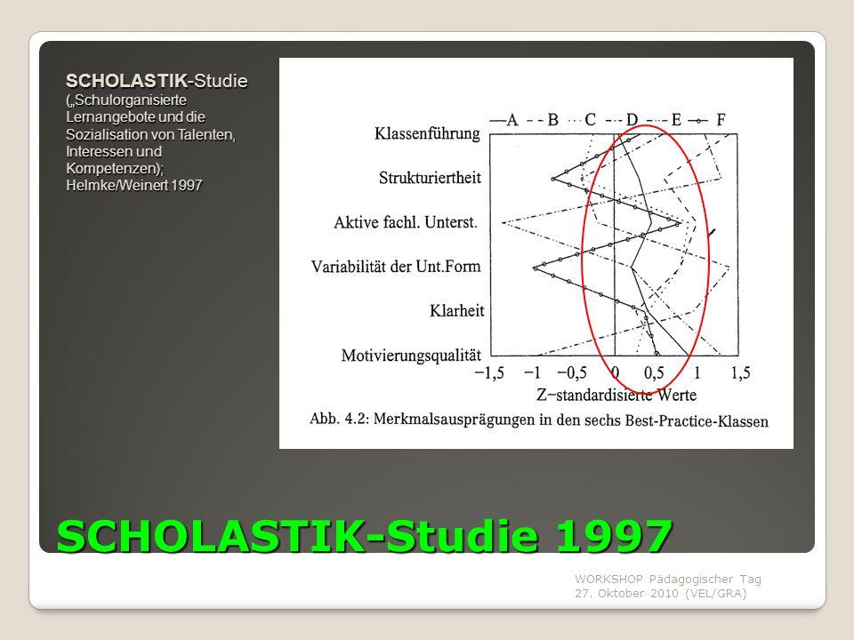 """WORKSHOP Pädagogischer Tag 27. Oktober 2010 (VEL/GRA) SCHOLASTIK-Studie 1997 SCHOLASTIK-Studie (""""Schulorganisierte Lernangebote und die Sozialisation"""