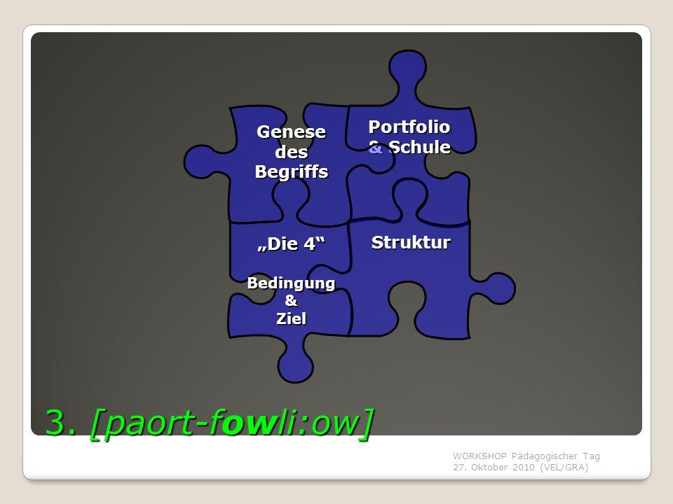 """WORKSHOP Pädagogischer Tag 27. Oktober 2010 (VEL/GRA) 3. [paort-fowli:ow] Portfolio & Schule Portfolio & Schule Struktur """"Die 4"""" """"Die 4"""" Bedingung & B"""