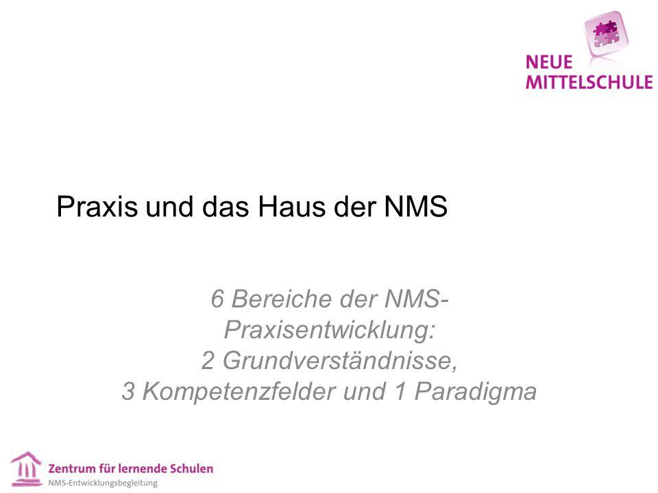 Praxis und das Haus der NMS 6 Bereiche der NMS- Praxisentwicklung: 2 Grundverständnisse, 3 Kompetenzfelder und 1 Paradigma