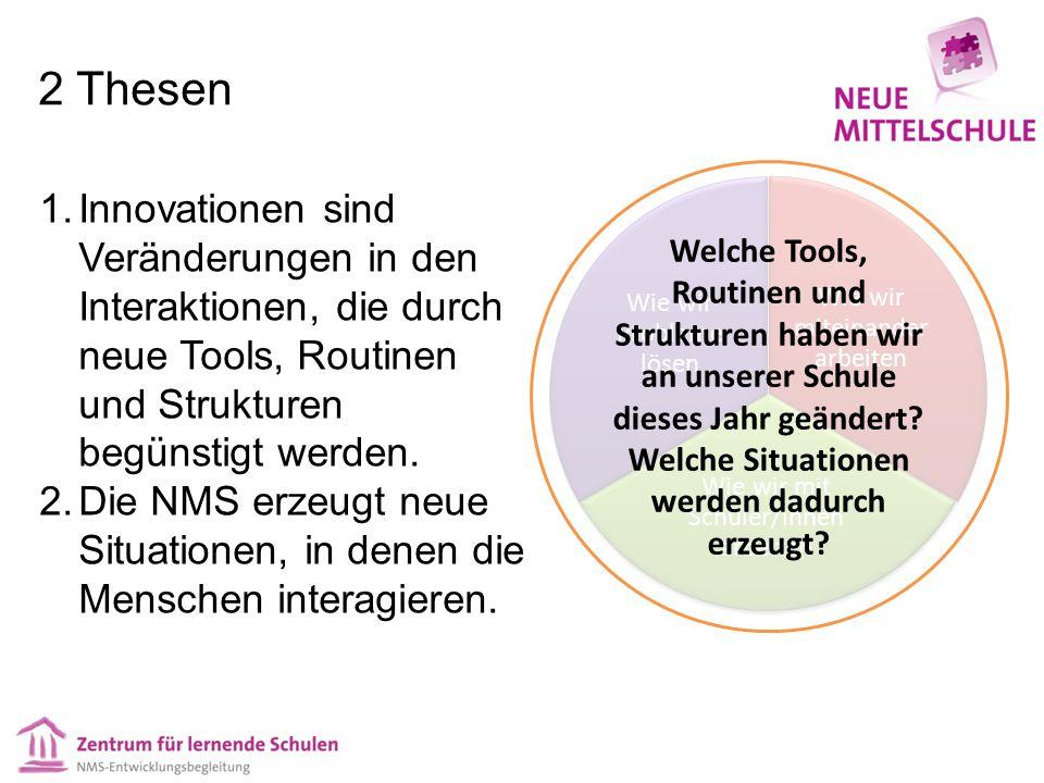 2 Thesen Wie wir miteinander arbeiten Wie wir mit Schüler/innen arbeiten Wie wir Probleme lösen 1.Innovationen sind Veränderungen in den Interaktionen