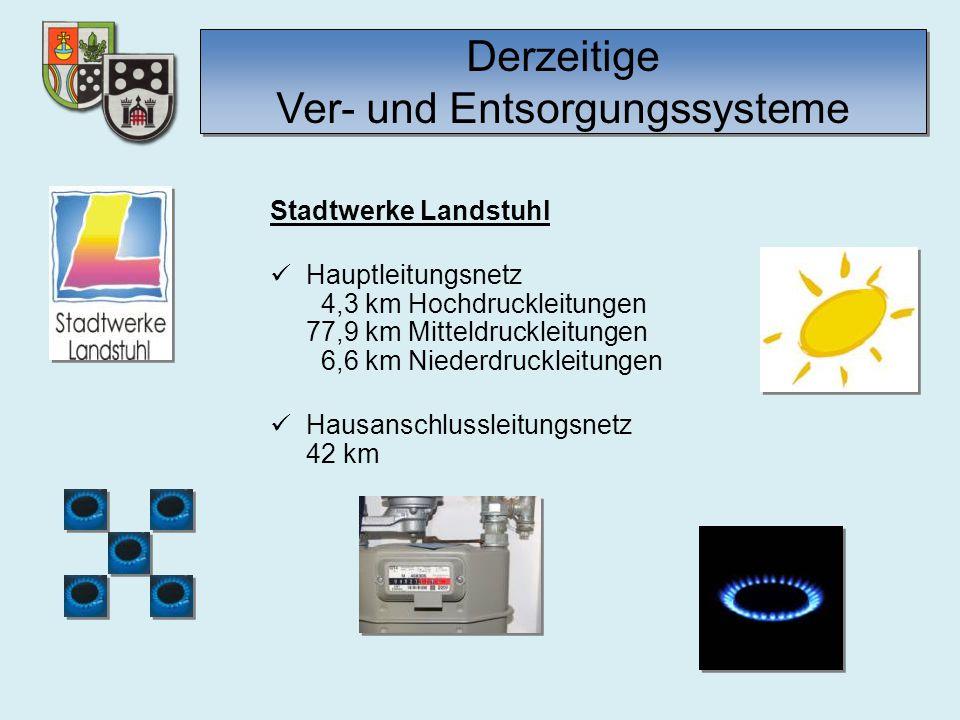Derzeitige Ver- und Entsorgungssysteme Stadtwerke Landstuhl Hauptleitungsnetz 4,3 km Hochdruckleitungen 77,9 km Mitteldruckleitungen 6,6 km Niederdruc