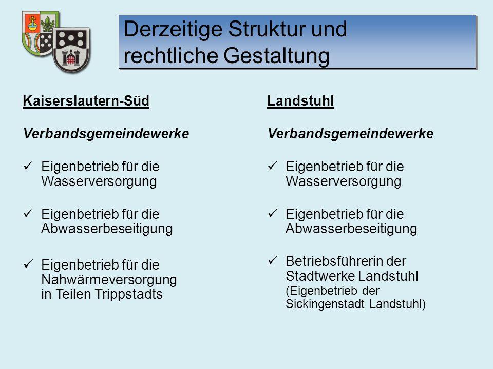 Derzeitige Ver- und Entsorgungssysteme Landstuhl Wasserversorgung und Abwasserbeseitigung der verbandsangehörigen Gemeinden Gasversorgung der Sickingenstadt Landstuhl sowie in den Gemeinden Kindsbach und Mittelbrunn Erdgastankstelle Fernwärmeversorgung LRMC Sickingen-Bus Betrieb und Unterhaltung der Anlagen durch eigenes techn.