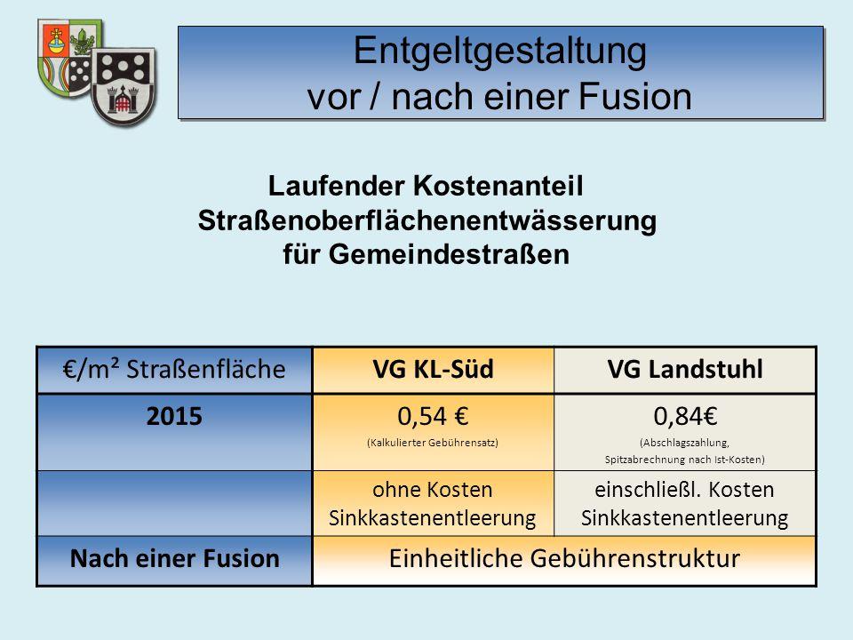 Entgeltgestaltung vor / nach einer Fusion €/m² StraßenflächeVG KL-SüdVG Landstuhl 20150,54 € (Kalkulierter Gebührensatz) 0,84€ (Abschlagszahlung, Spit