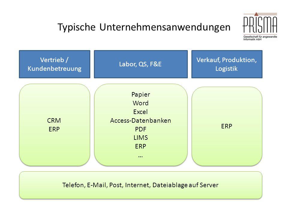 Typische Unternehmensanwendungen Vertrieb / Kundenbetreuung Verkauf, Produktion, Logistik Labor, QS, F&E CRM ERP CRM ERP Papier Word Excel Access-Date