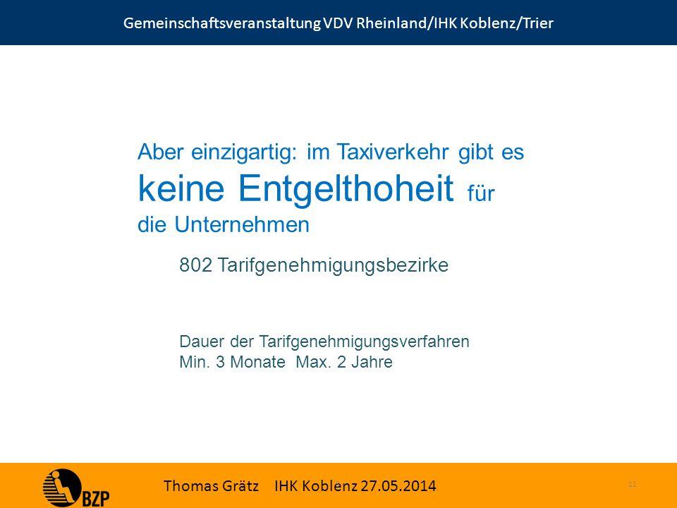 Gemeinschaftsveranstaltung VDV Rheinland/IHK Koblenz/Trier Thomas Grätz IHK Koblenz 27.05.2014 S.11 Aber einzigartig: im Taxiverkehr gibt es keine Entgelthoheit für die Unternehmen 802 Tarifgenehmigungsbezirke Dauer der Tarifgenehmigungsverfahren Min.