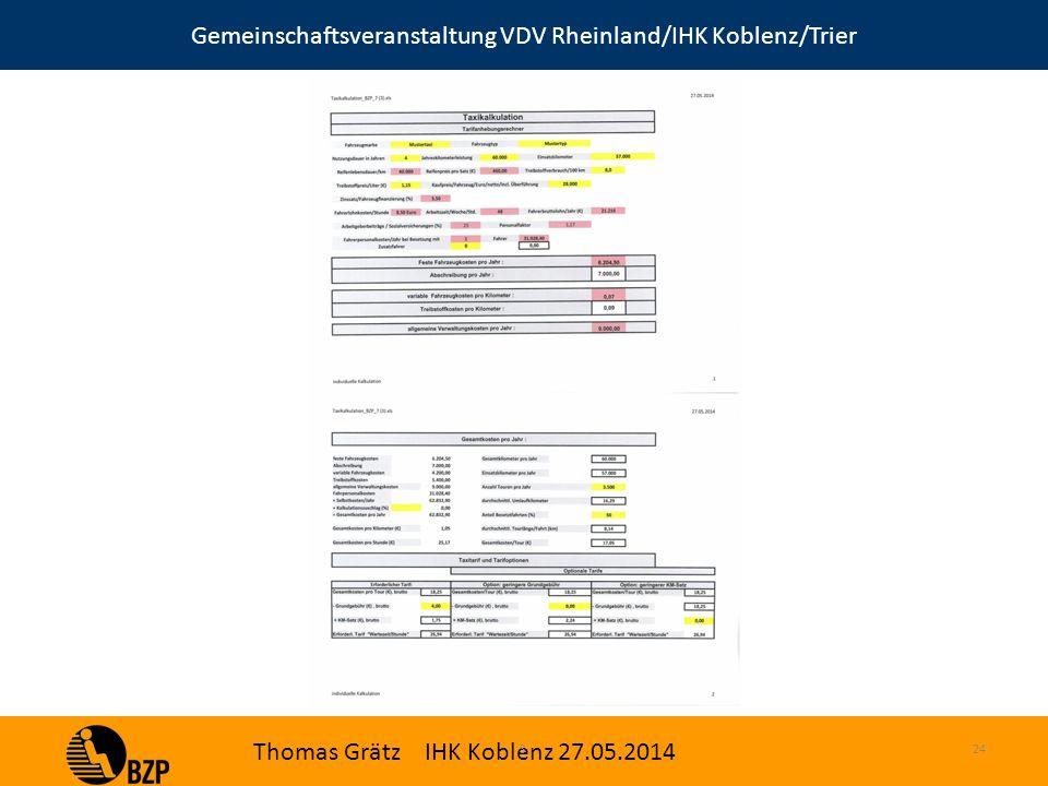 Gemeinschaftsveranstaltung VDV Rheinland/IHK Koblenz/Trier Thomas Grätz IHK Koblenz 27.05.2014 S.24