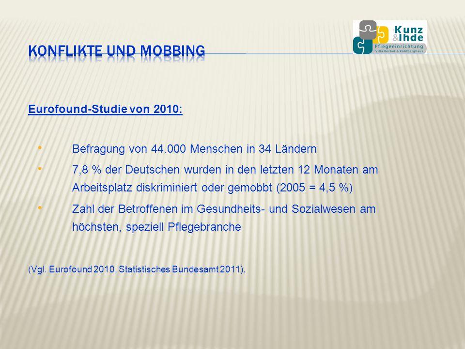 Eurofound-Studie von 2010: Befragung von 44.000 Menschen in 34 Ländern 7,8 % der Deutschen wurden in den letzten 12 Monaten am Arbeitsplatz diskrimini