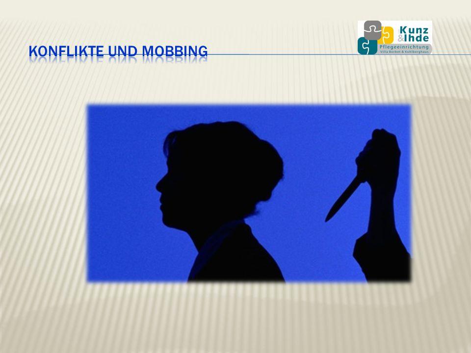 Vorgehen im Konflikt- und Mobbingfall: 1.Klarheit über den Vorfall gewinnen 2.
