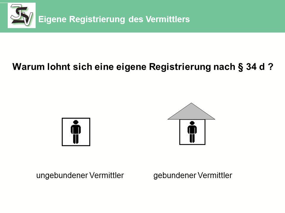 ungebundener Vermittler gebundener Vermittler Warum lohnt sich eine eigene Registrierung nach § 34 d ? Eigene Registrierung des Vermittlers