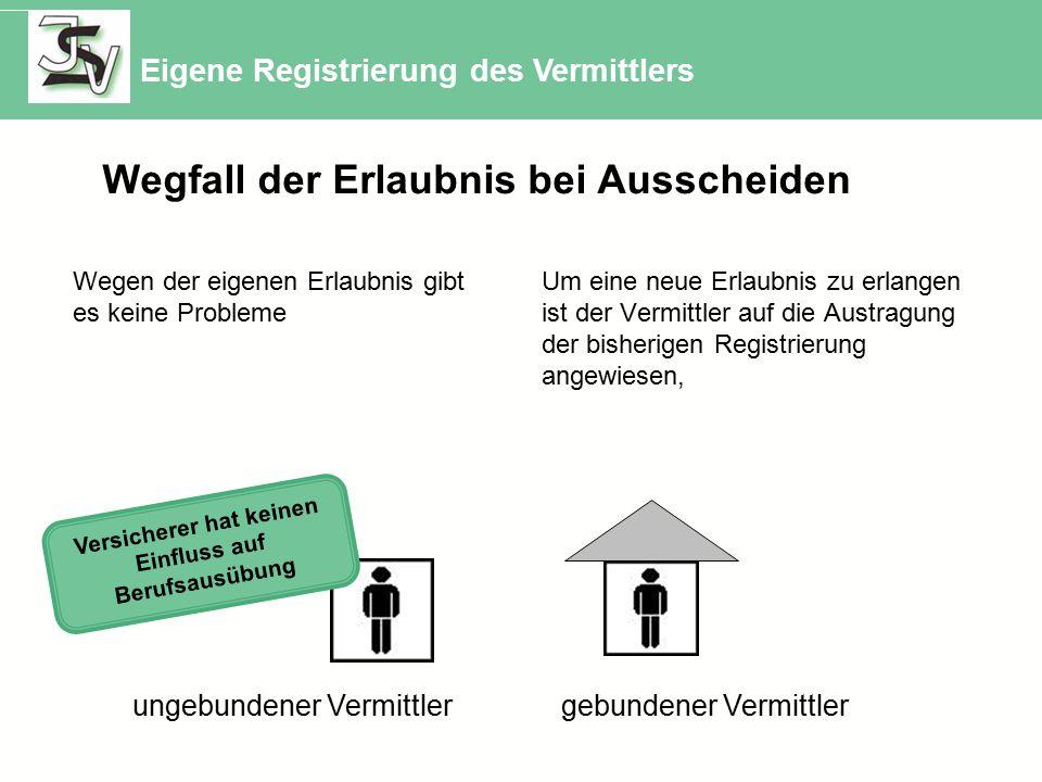 ungebundener Vermittler gebundener Vermittler Eigene Registrierung des Vermittlers Wegen der eigenen Erlaubnis gibt es keine Probleme Wegfall der Erlaubnis bei Ausscheiden Um eine neue Erlaubnis zu erlangen ist der Vermittler auf die Austragung der bisherigen Registrierung angewiesen, Versicherer hat keinen Einfluss auf Berufsausübung