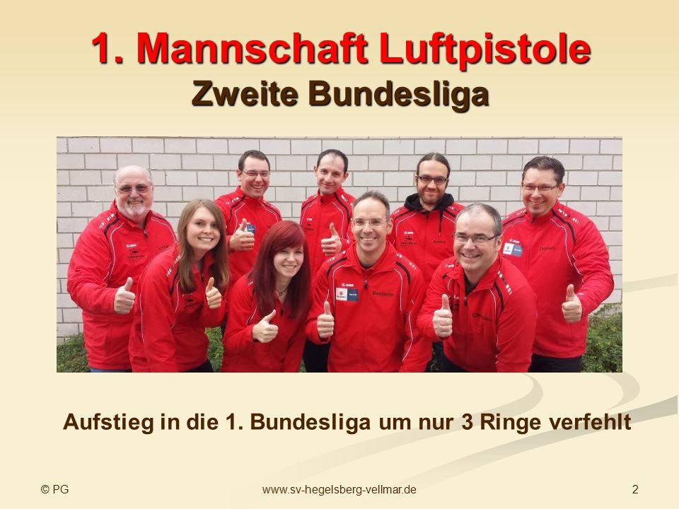 © PG 2www.sv-hegelsberg-vellmar.de 1. Mannschaft Luftpistole Zweite Bundesliga Aufstieg in die 1. Bundesliga um nur 3 Ringe verfehlt