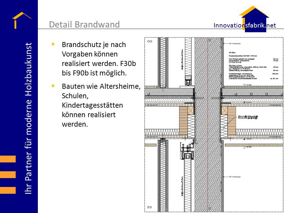 Ihr Partner für moderne Holzbaukunst Innovationsfabrik.net Detail Brandwand  Brandschutz je nach Vorgaben können realisiert werden. F30b bis F90b ist