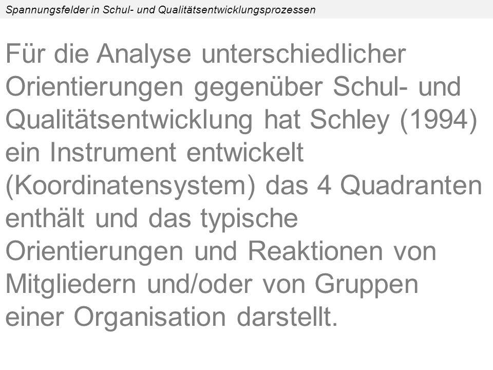 Für die Analyse unterschiedlicher Orientierungen gegenüber Schul- und Qualitätsentwicklung hat Schley (1994) ein Instrument entwickelt (Koordinatensystem) das 4 Quadranten enthält und das typische Orientierungen und Reaktionen von Mitgliedern und/oder von Gruppen einer Organisation darstellt.