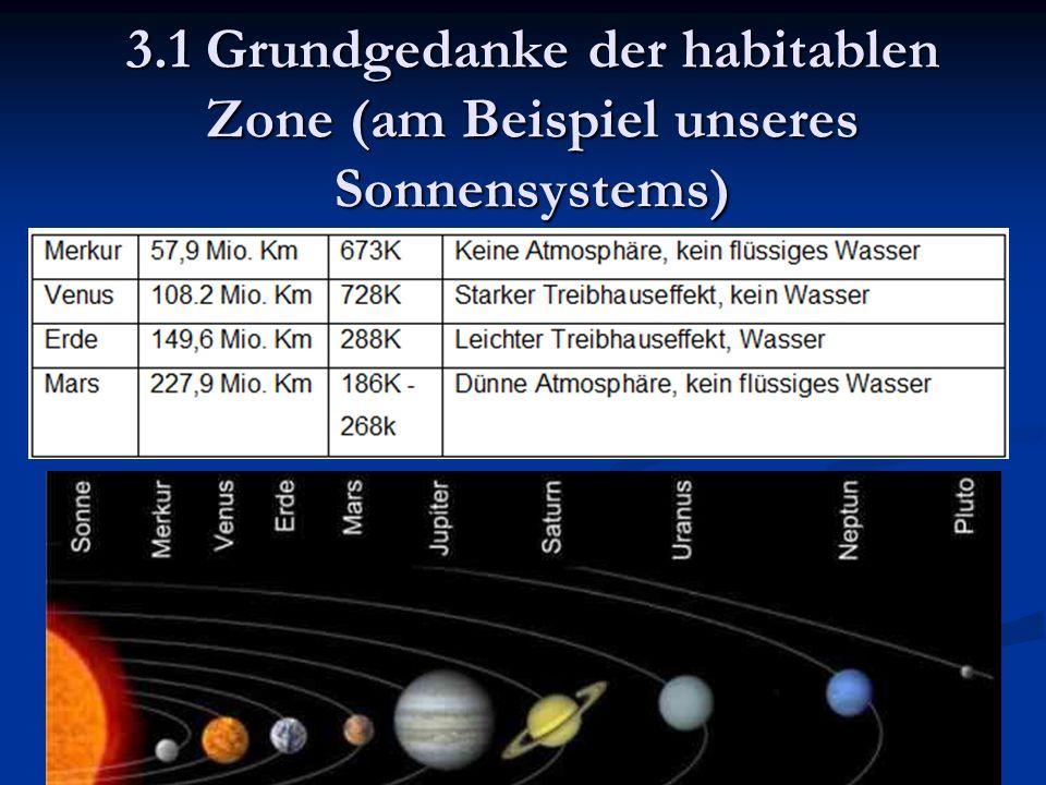 3.1 Grundgedanke der habitablen Zone (am Beispiel unseres Sonnensystems)