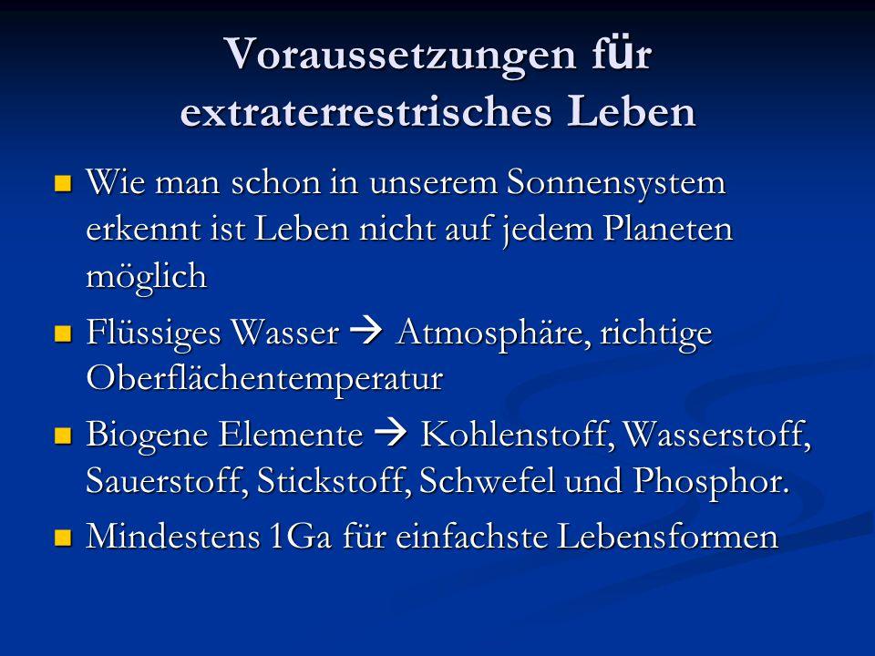 Voraussetzungen f ü r extraterrestrisches Leben Wie man schon in unserem Sonnensystem erkennt ist Leben nicht auf jedem Planeten möglich Wie man schon