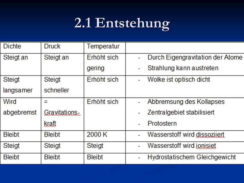 3.2.5 Berechnung der habitablen Zone 3.
