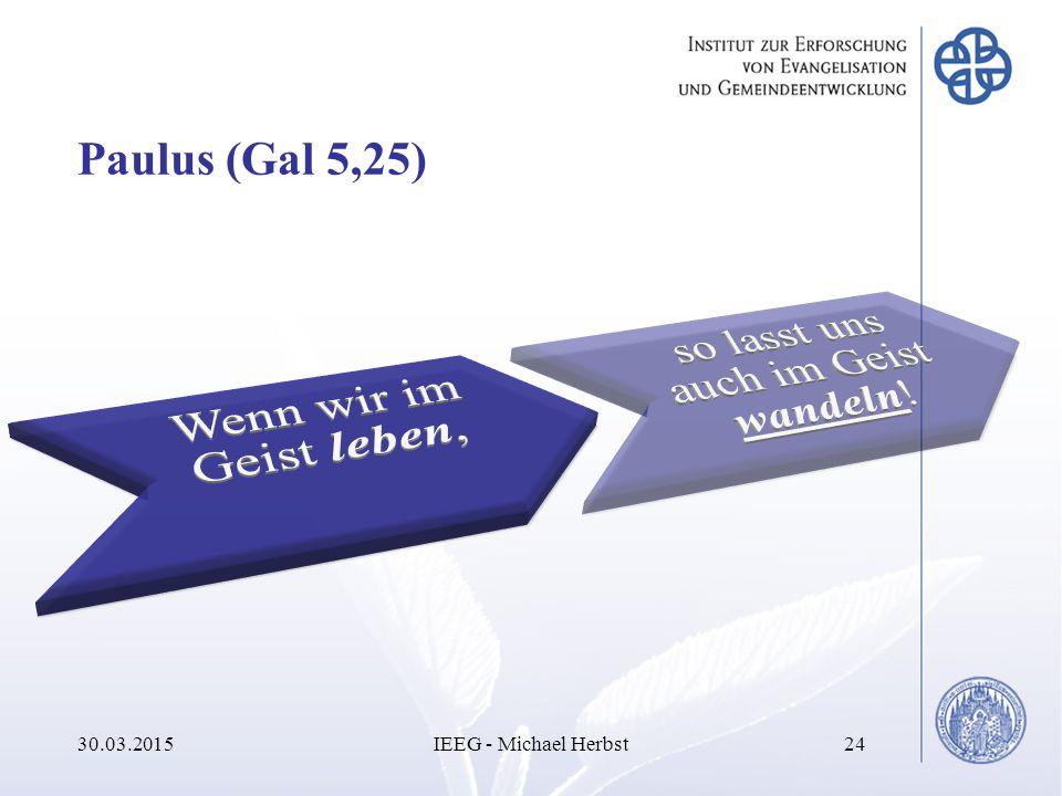 Paulus (Gal 5,25) 30.03.2015IEEG - Michael Herbst24