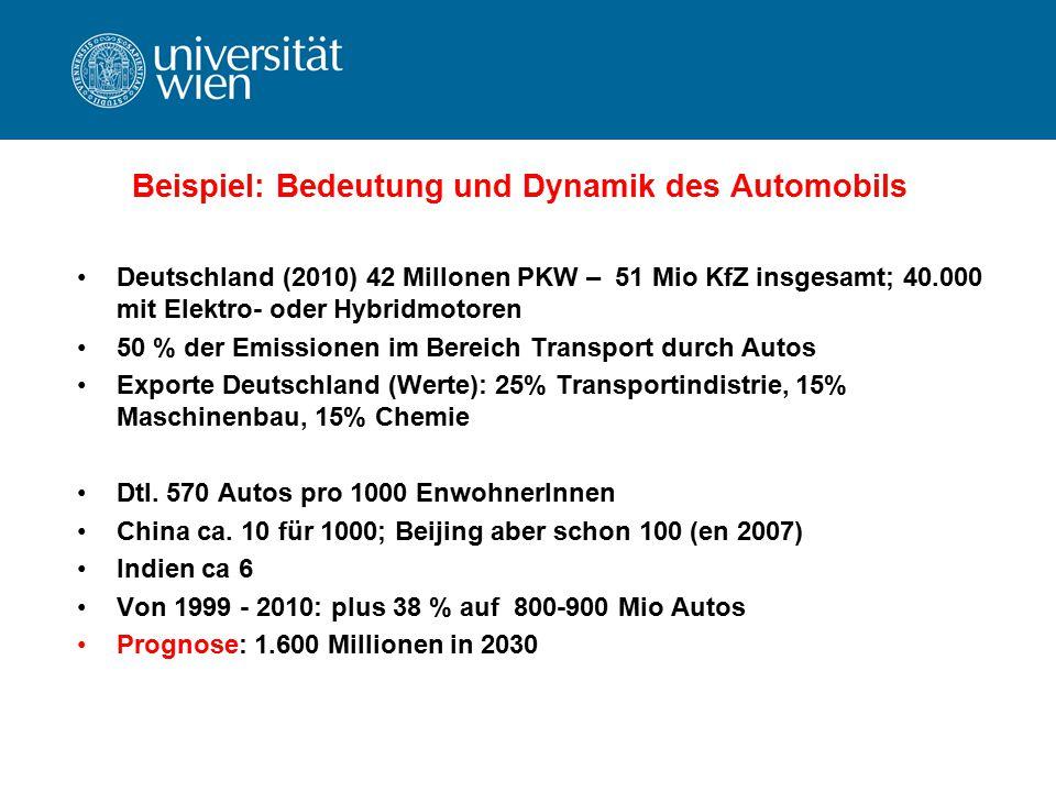 Beispiel: Bedeutung und Dynamik des Automobils Deutschland (2010) 42 Millonen PKW – 51 Mio KfZ insgesamt; 40.000 mit Elektro- oder Hybridmotoren 50 %