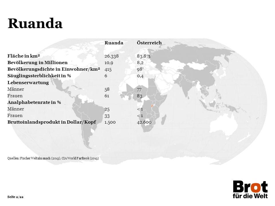 Seite 2/22 Ruanda RuandaÖsterreich Fläche in km²26.33883.871 Bevölkerung in Millionen 10,98,2 Bevölkerungsdichte in Einwohner/km²41598 Säuglingssterbl