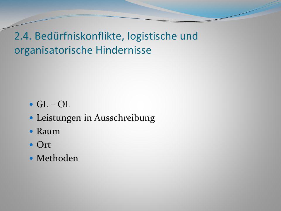 2.4. Bedürfniskonflikte, logistische und organisatorische Hindernisse GL – OL Leistungen in Ausschreibung Raum Ort Methoden