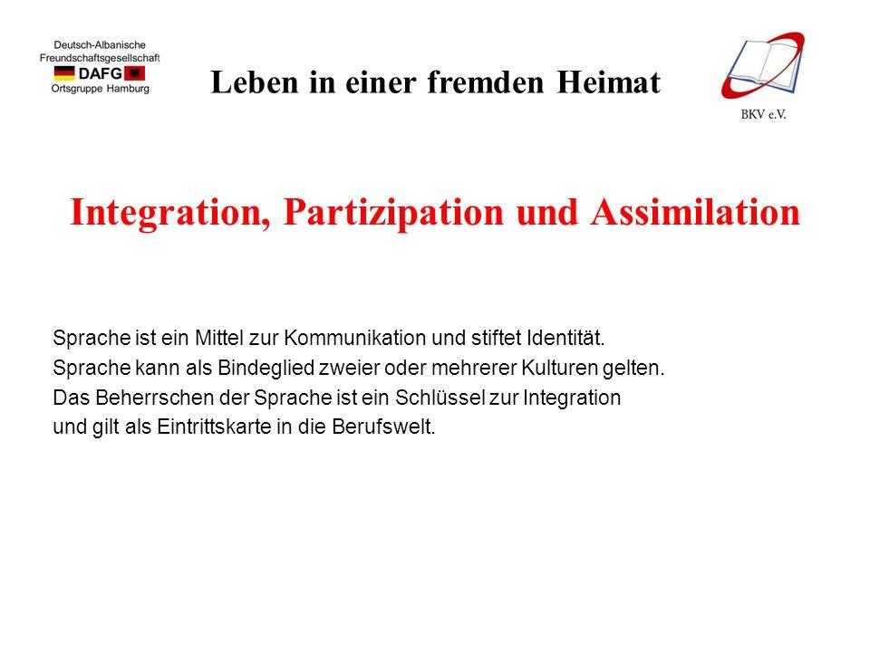 Leben in einer fremden Heimat Integration, Partizipation und Assimilation -Soziale Integration: Die Aufnahmegesellschaft akzeptiert die Einwanderer im privaten Bereich.