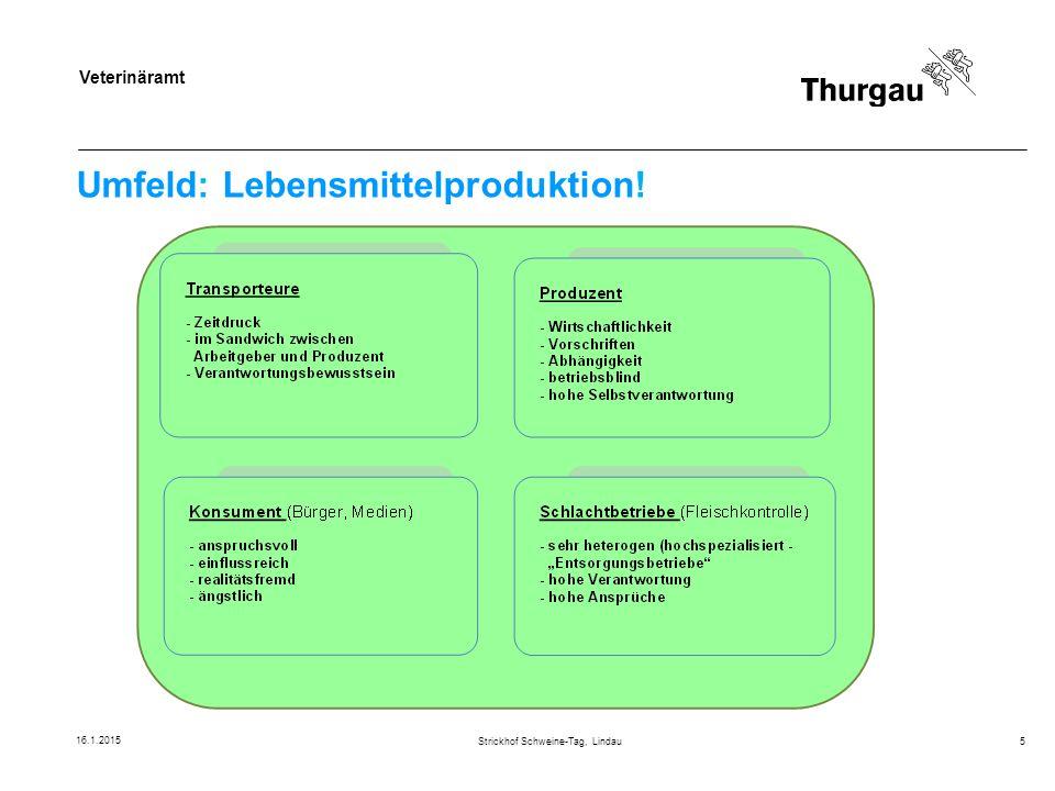 Veterinäramt Umfeld: Lebensmittelproduktion! 16.1.2015 Strickhof Schweine-Tag, Lindau5