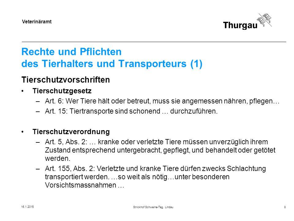 Veterinäramt Rechte und Pflichten des Tierhalters und Transporteurs (2) Verordnung über das Schlachten und die Fleischhygiene: Art.
