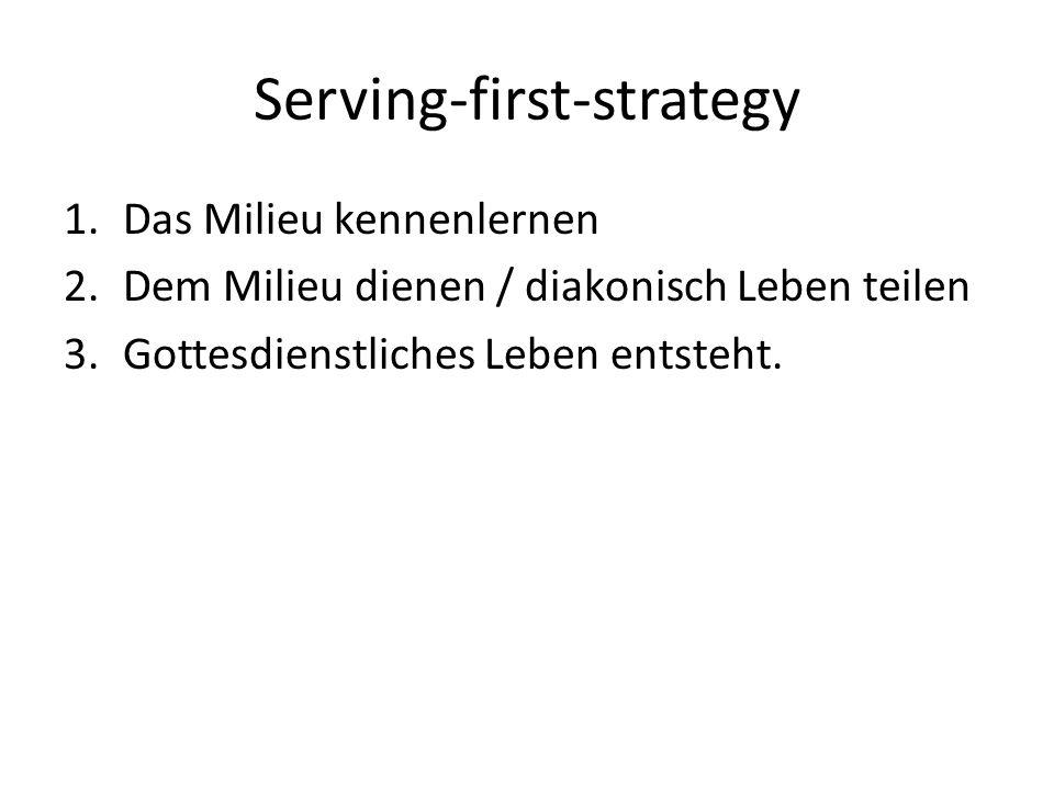 Serving-first-strategy 1.Das Milieu kennenlernen 2.Dem Milieu dienen / diakonisch Leben teilen 3.Gottesdienstliches Leben entsteht.