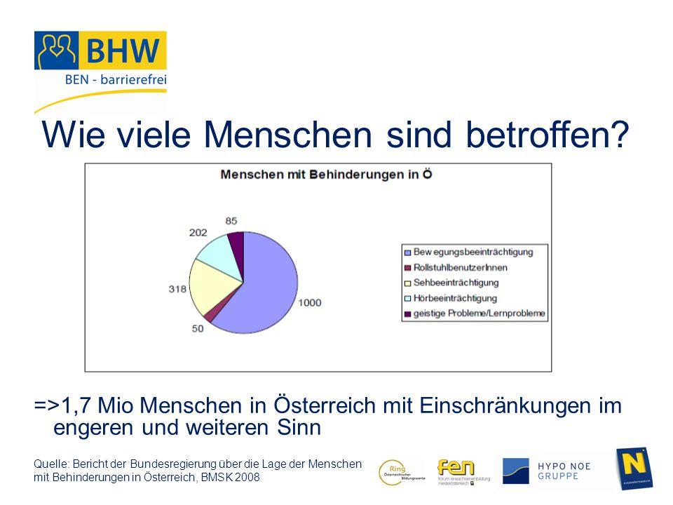 Wie viele Menschen sind betroffen? =>1,7 Mio Menschen in Österreich mit Einschränkungen im engeren und weiteren Sinn Quelle: Bericht der Bundesregieru