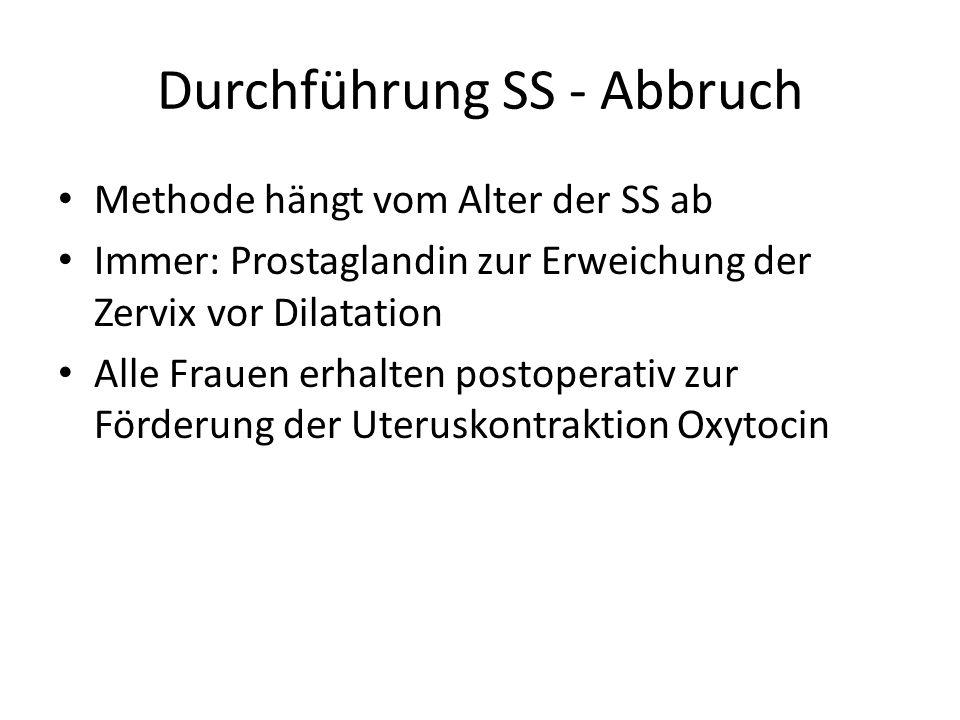 Durchführung SS - Abbruch Methode hängt vom Alter der SS ab Immer: Prostaglandin zur Erweichung der Zervix vor Dilatation Alle Frauen erhalten postope