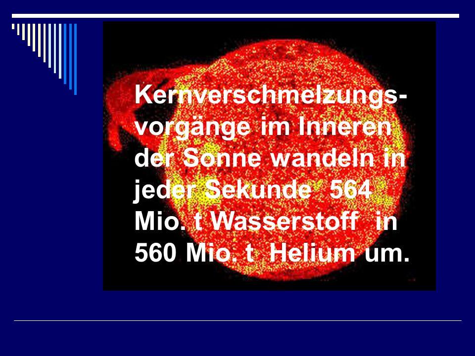 Kernverschmelzungs- vorgänge im Inneren der Sonne wandeln in jeder Sekunde 564 Mio. t Wasserstoff in 560 Mio. t Helium um.