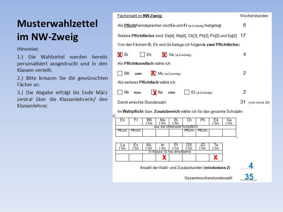 Musterwahlzettel im NW-Zweig Hinweise: 1.) Die Wahlzettel werden bereits personalisiert ausgedruckt und in den Klassen verteilt.