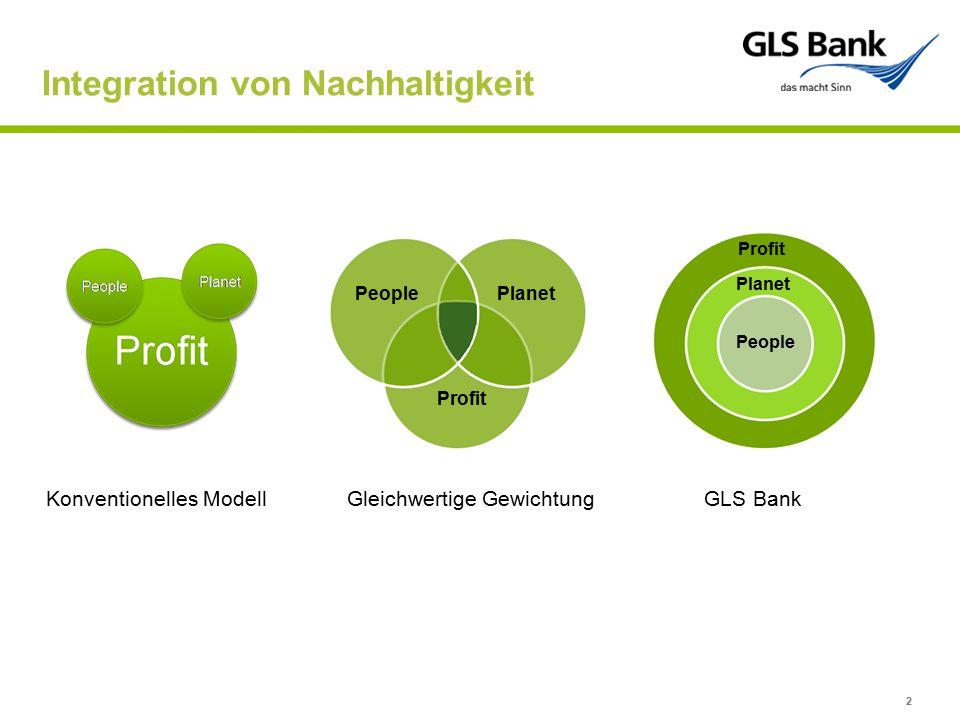 2 Planet Integration von Nachhaltigkeit PeoplePlanet Profit Planet People Konventionelles ModellGleichwertige GewichtungGLS Bank
