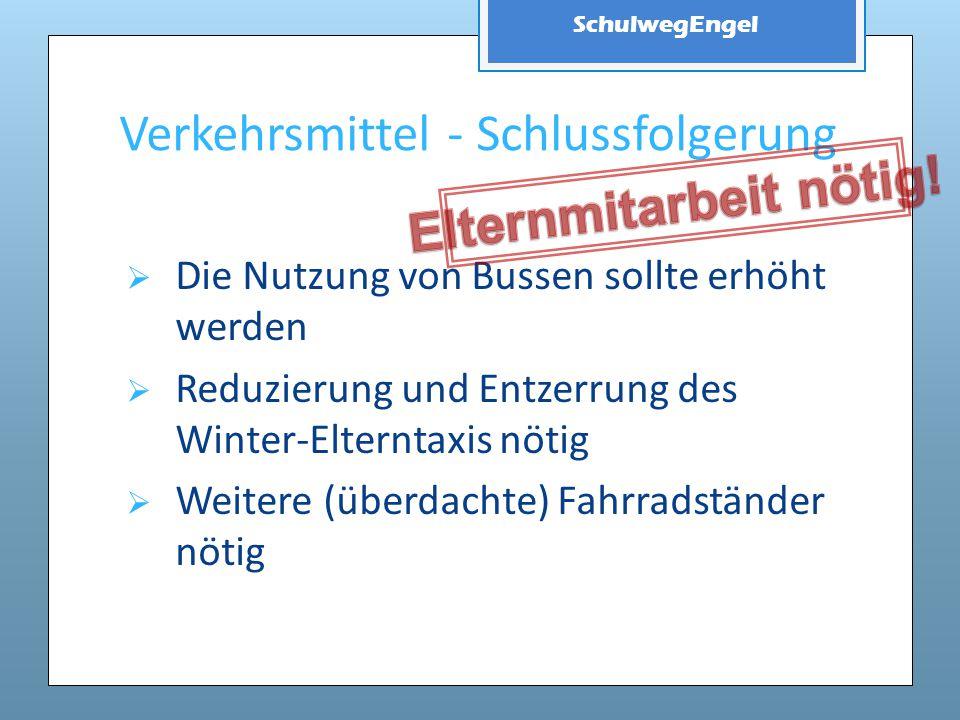 SchulwegEngel Verkehrsmittel - Schlussfolgerung  Die Nutzung von Bussen sollte erhöht werden  Reduzierung und Entzerrung des Winter-Elterntaxis nöti