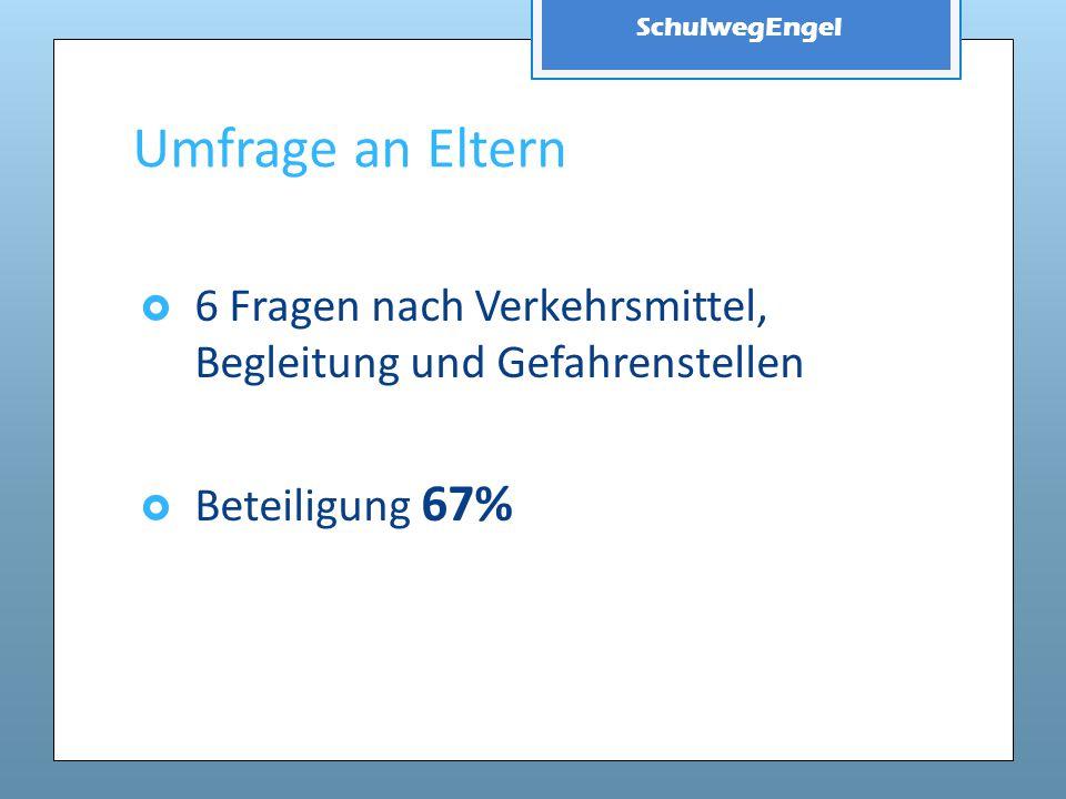SchulwegEngel Umfrage an Eltern  6 Fragen nach Verkehrsmittel, Begleitung und Gefahrenstellen  Beteiligung 67%