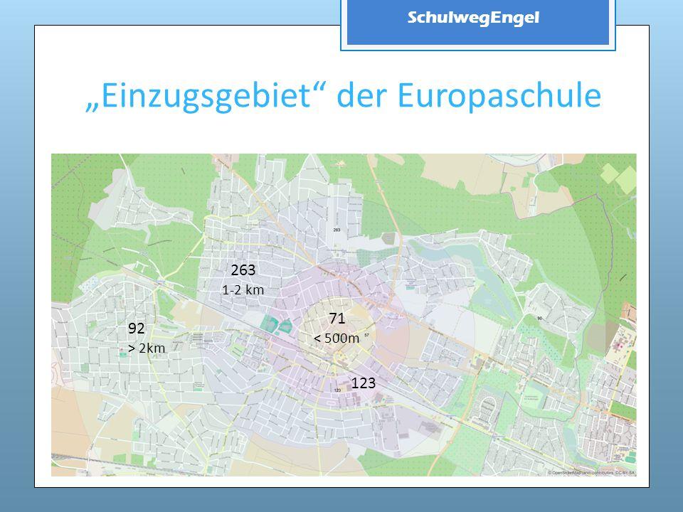 "SchulwegEngel ""Einzugsgebiet"" der Europaschule 92 > 2km 263 1-2 km 123 71 < 500m"