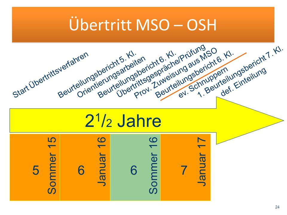 24 Übertritt MSO – OSH 2 1 / 2 Jahre Sommer 15 Januar 16 Sommer 16 Januar 16 5676 Start ÜbertrittsverfahrenBeurteilungsbericht 5. Kl.Orientierungsarbe