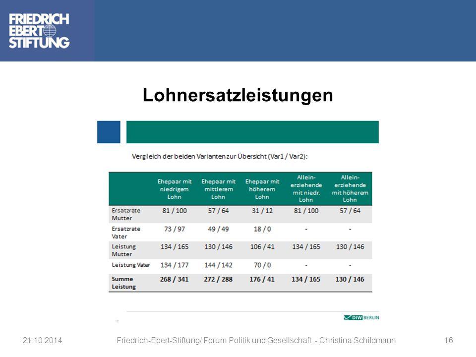 Lohnersatzleistungen 21.10.2014Friedrich-Ebert-Stiftung/ Forum Politik und Gesellschaft - Christina Schildmann16