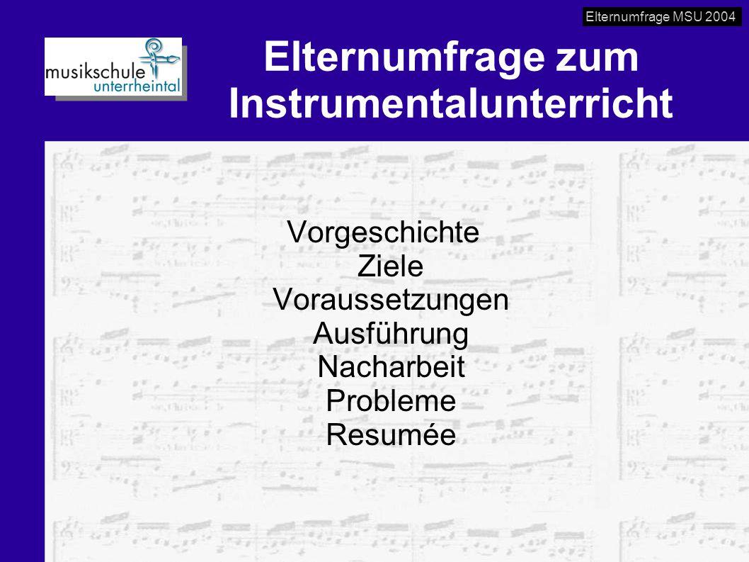 Elternumfrage MSU 2004 Elternumfrage zum Instrumentalunterricht Vorgeschichte Ziele Voraussetzungen Ausführung Nacharbeit Probleme Resumée