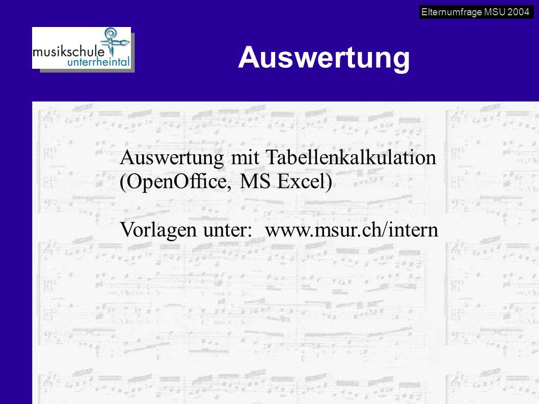 Elternumfrage MSU 2004 Auswertung Auswertung mit Tabellenkalkulation (OpenOffice, MS Excel) Vorlagen unter: www.msur.ch/intern