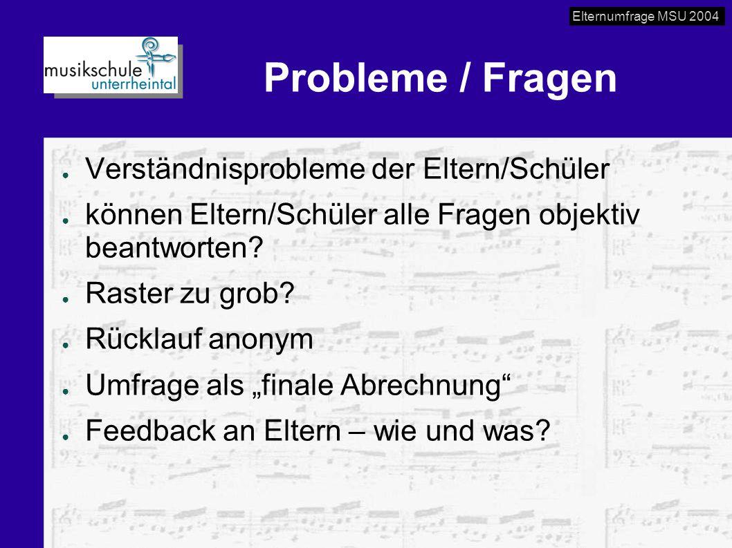 Elternumfrage MSU 2004 Probleme / Fragen ● Verständnisprobleme der Eltern/Schüler ● können Eltern/Schüler alle Fragen objektiv beantworten? ● Raster z